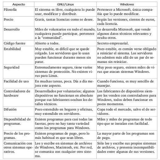 tabla-comparativa