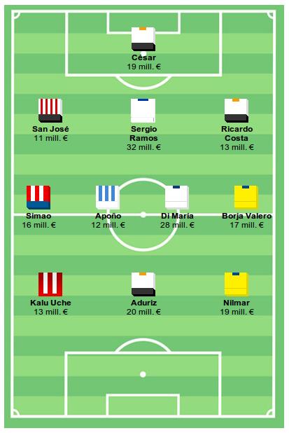 Mi equipo de la liga Fantastica MARCA 2010 - 11